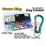 Card Ring & Key Ring